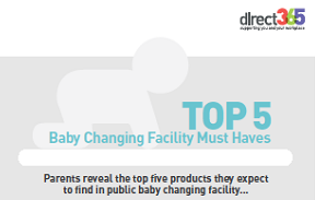 Research by Direct365 reveals inadequate baby changing facilities